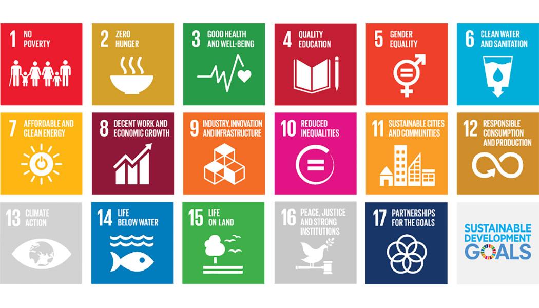 FINCA-International-SDGs